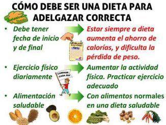 Dietas y PÉRDIDA DE PESO